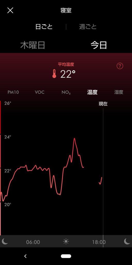 ダイソンピュアホットクールアプリ