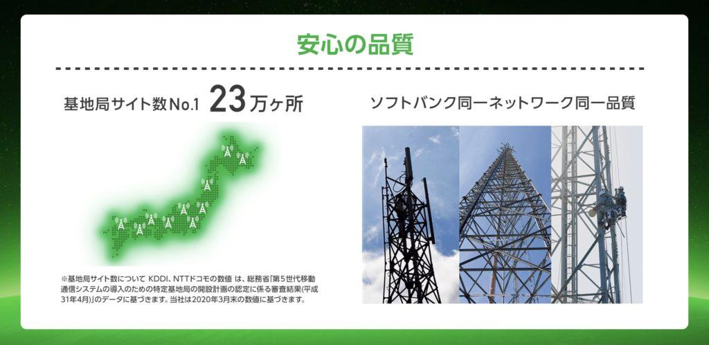 Softbank on lineネットワーク品質