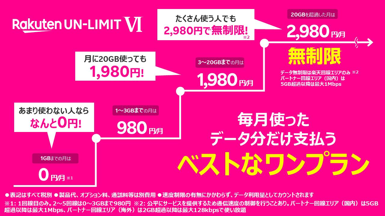 20210129_02新楽天モバイル料金プラン