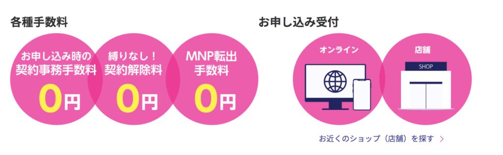 楽天モバイル各種手数料0円